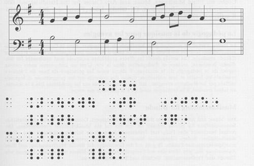 www.blindmusicstudent.org